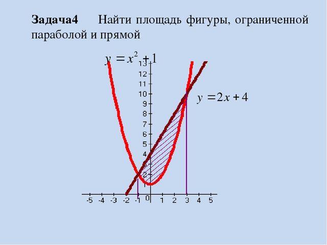 Задача4 Найти площадь фигуры, ограниченной параболой и прямой