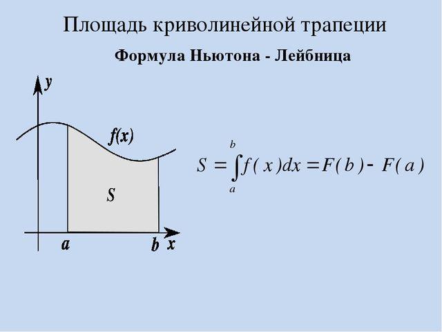 Площадь криволинейной трапеции Формула Ньютона - Лейбница
