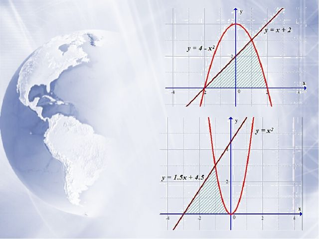 Реферат на тему определенный интеграл 4183