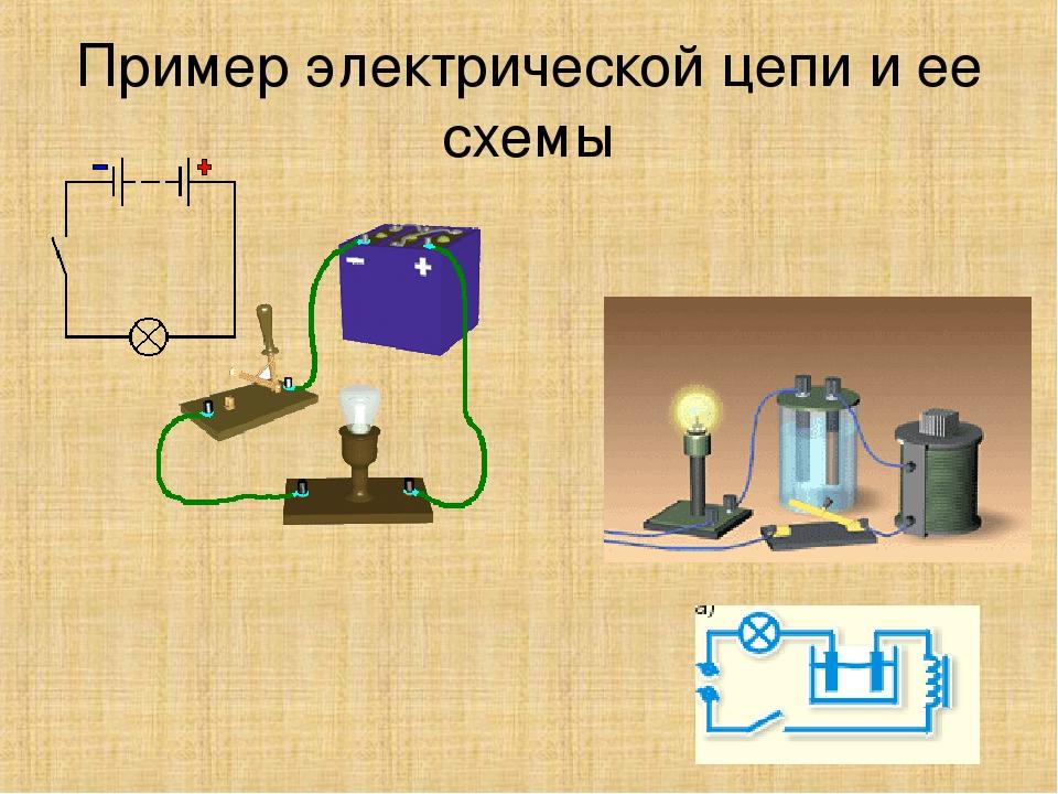 Физика в картинках и схемах
