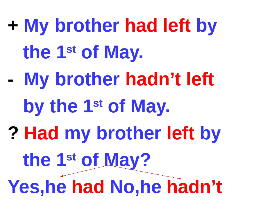 + My brother had left by the 1st of May. - My brother hadn't left by the 1st...