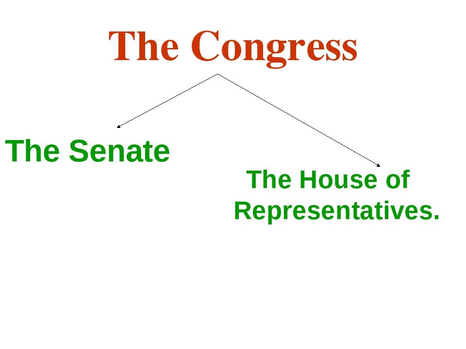 The Congress The Senate The House of Representatives.