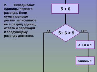 2.Складывают единицы первого разряда. Если сумма меньше десяти записывают ее