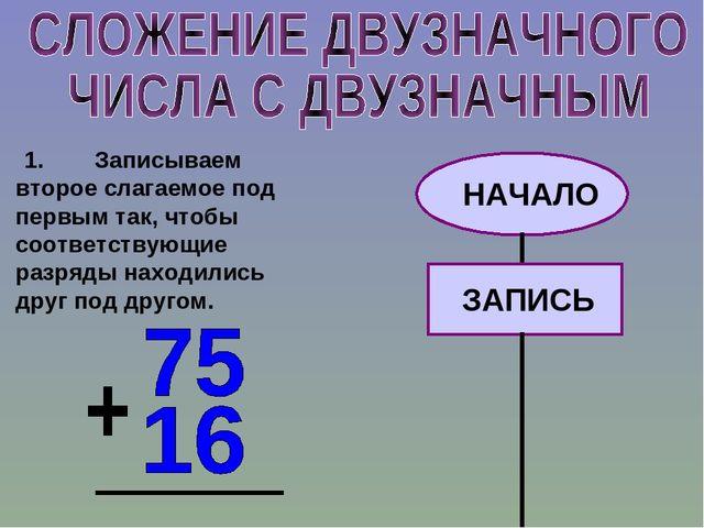 1.Записываем второе слагаемое под первым так, чтобы соответствующие разряд...
