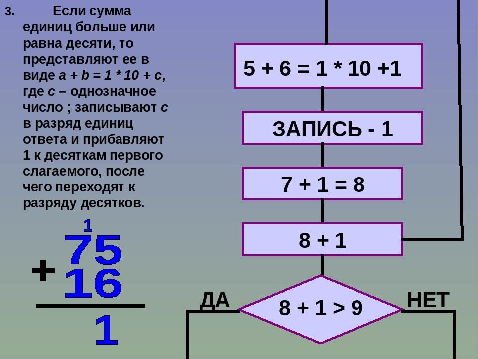 3.Если сумма единиц больше или равна десяти, то представляют ее в виде а +...