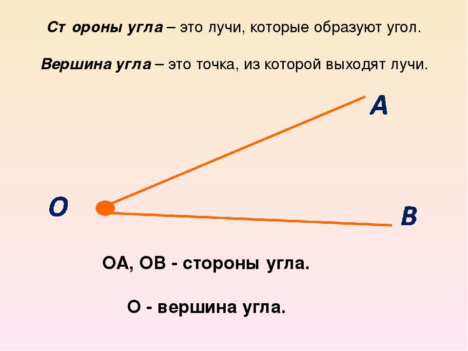 Вершина угла картинка