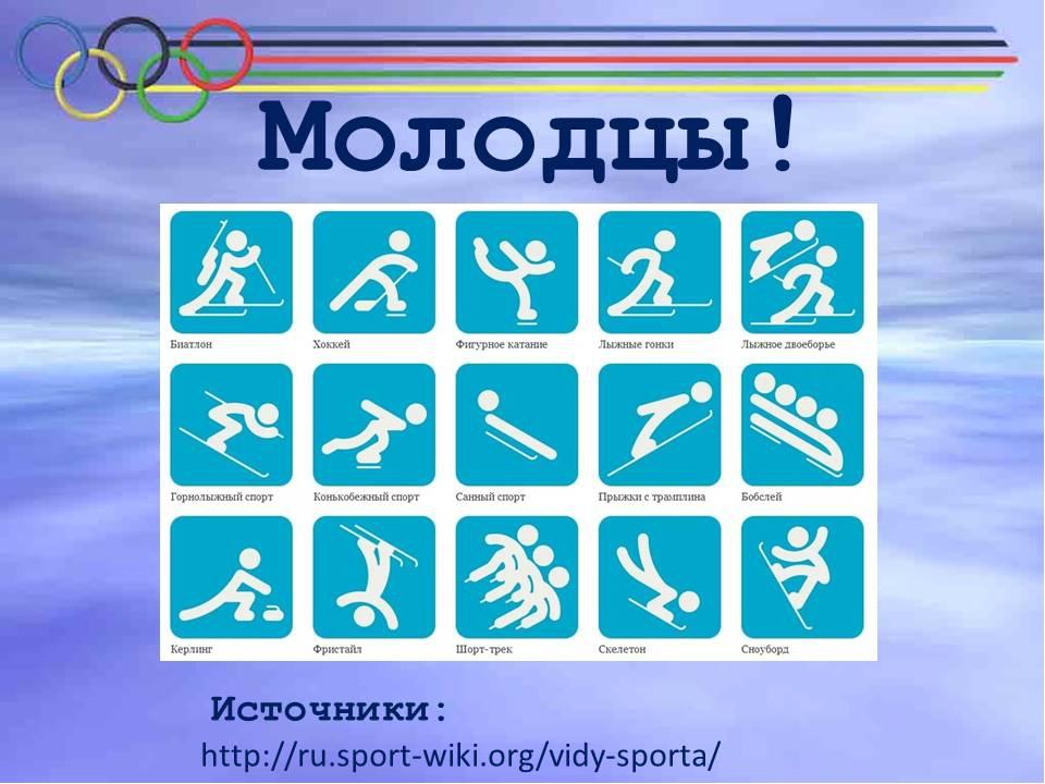 виды олимпийских игр в картинках четверг началась его