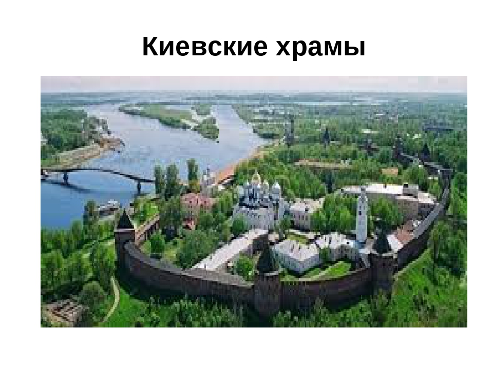 Киевские храмы