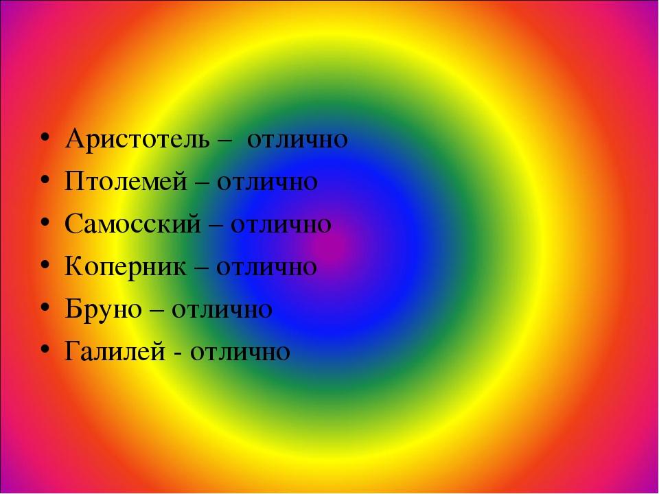 Аристотель – отлично Птолемей – отлично Самосский – отлично Коперник – отлич...