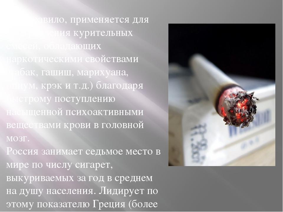Процент курящих табак женщин по странам.