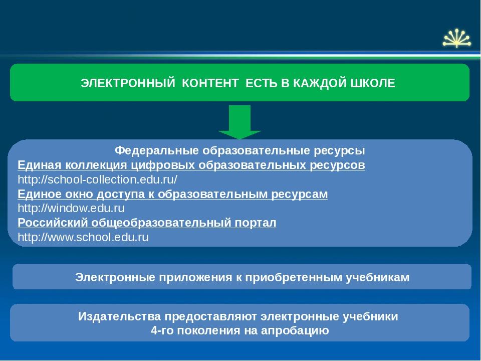 Федеральные образовательные ресурсы Единая коллекция цифровых образовательных...