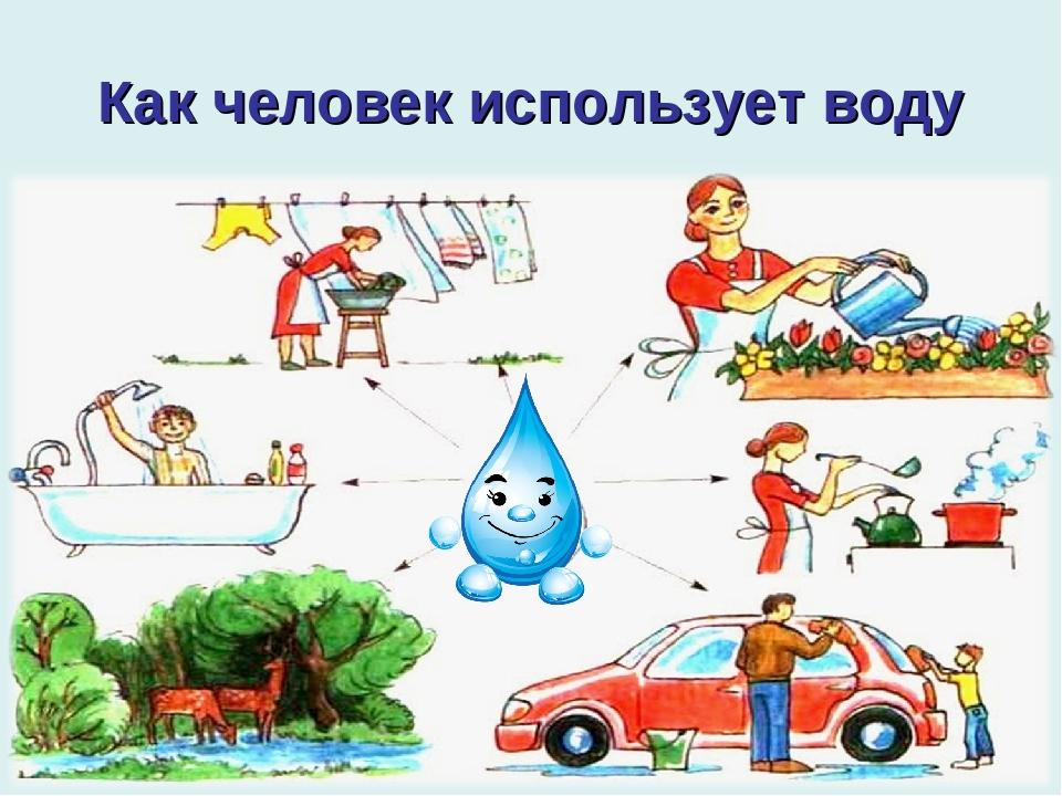 картинки как использовать воду меликян один самых