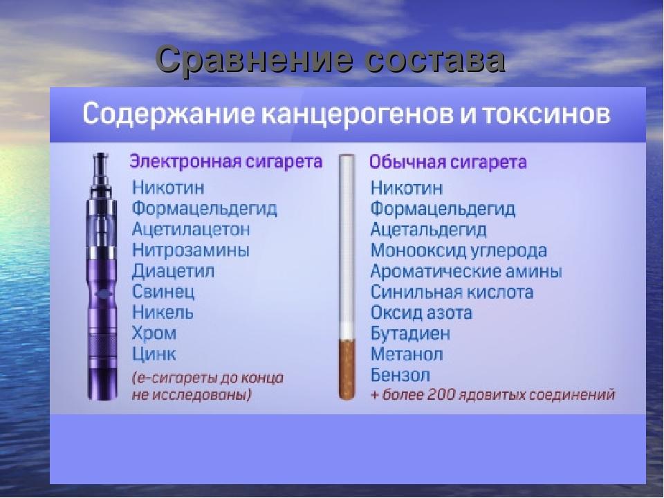 для смертельная доза никотина в вейпе для шприц-ручек