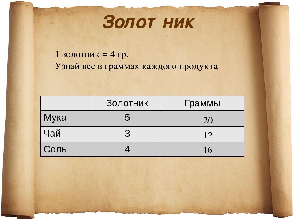 1 золотник в граммах монета 5 копеек 2003 года стоимость украины