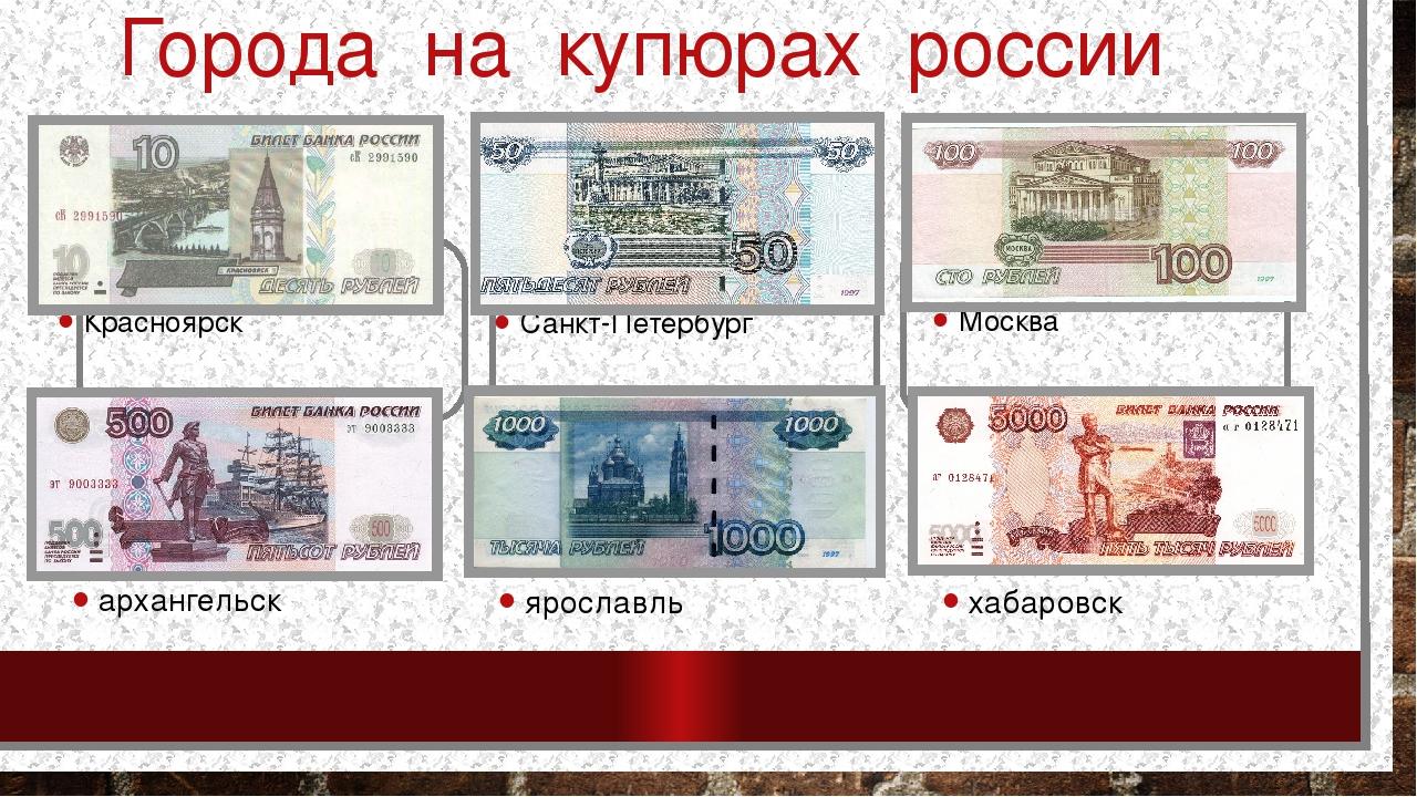 история все купюры россии домом