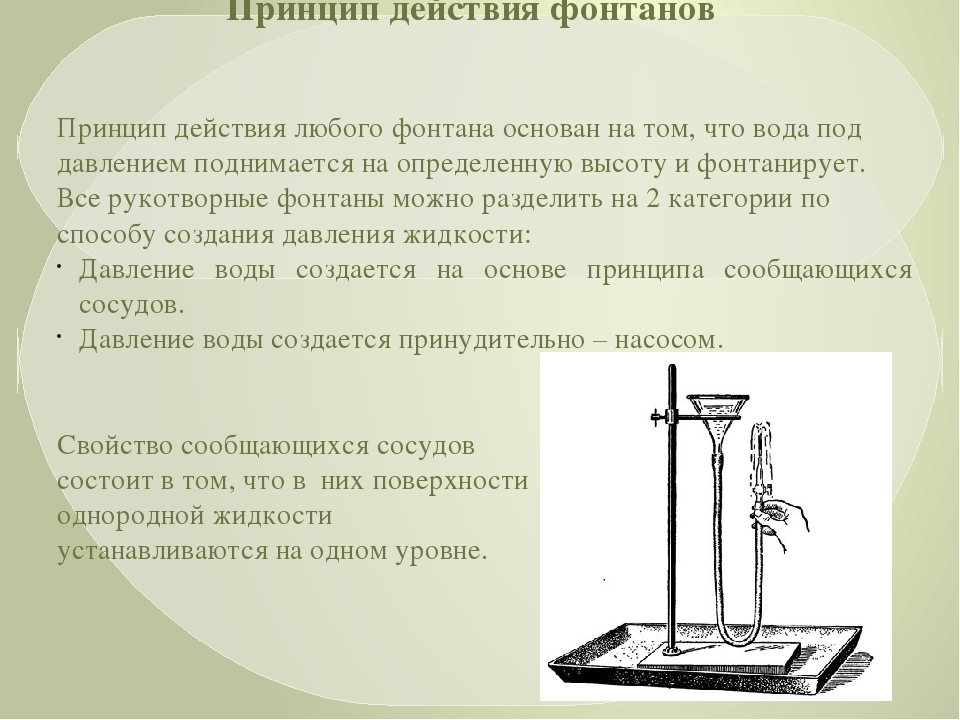 Девушка модель геронова фонтана схема принцип работы dolce gabbana знак