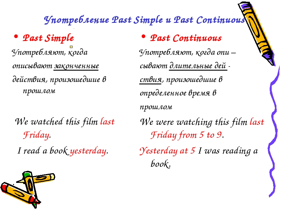 Past Simple or Present Perfect Simple ARNES