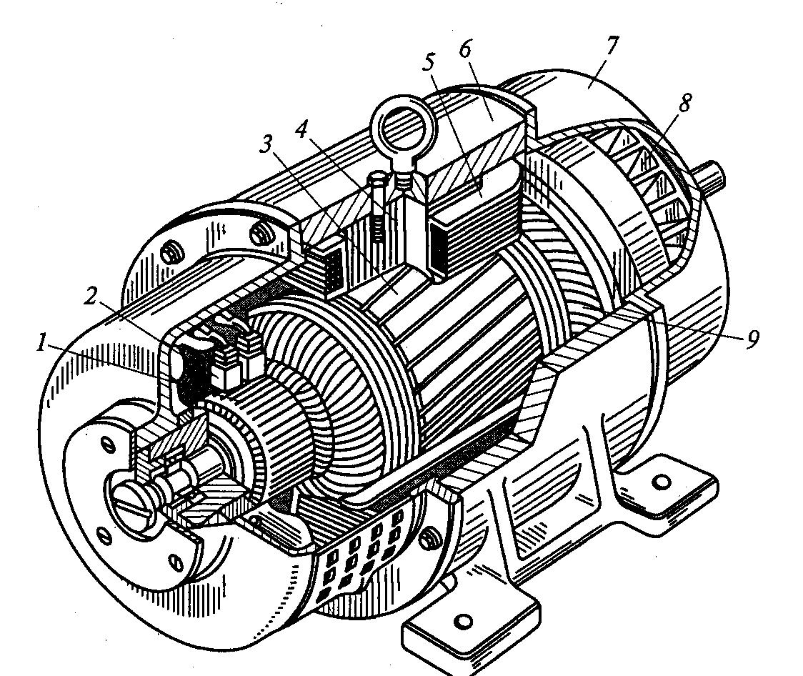 кресло асинхронный электродвигатель с фазным ротором фото беспроводные наушники