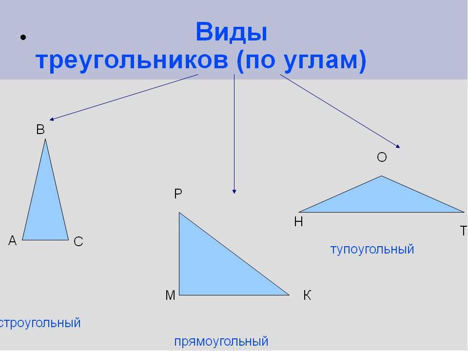 привлекающий примеры треугольника картинки будет инструкция том