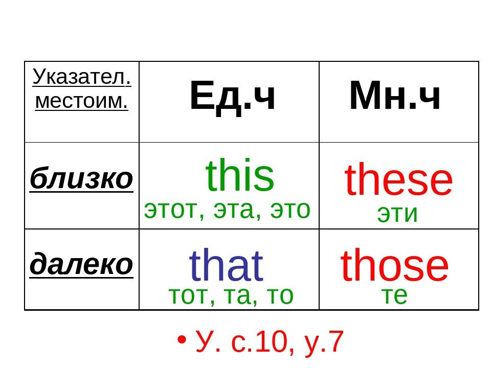 Дополнение в английском языке Грамматика engblogru
