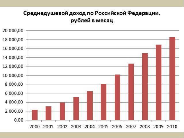 Число беременных женщин в россии 94