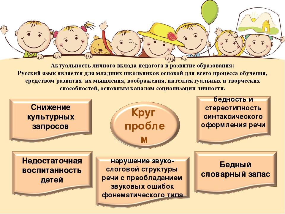Актуальность личного вклада педагога в развитие образования: Русский язык явл...