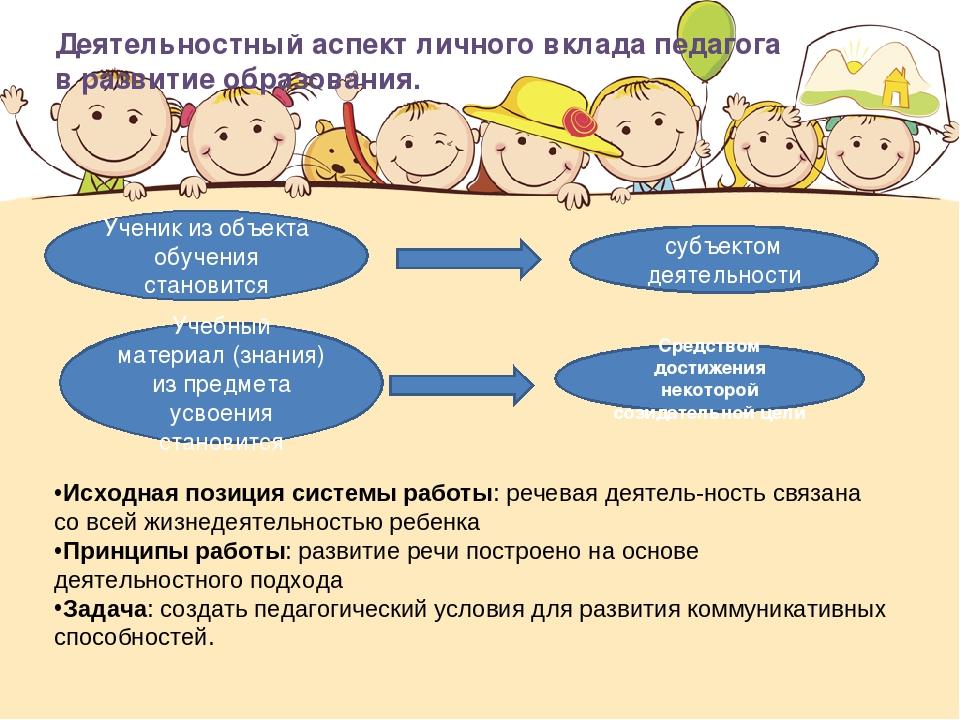 Деятельностный аспект личного вклада педагога в развитие образования. Ученик...