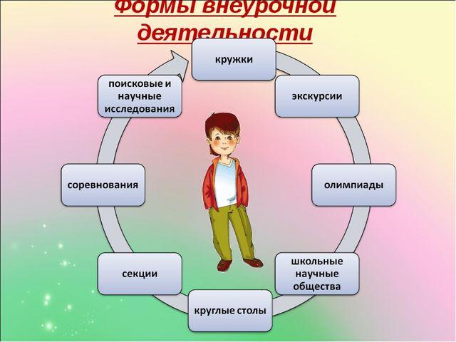 анатомия в воспитание и обучении