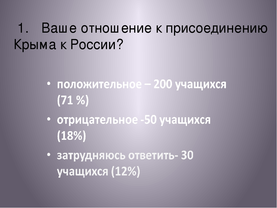 1.Ваше отношение к присоединению Крыма к России?
