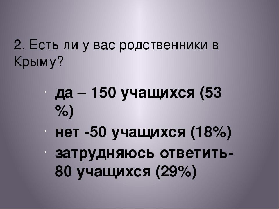 2. Есть ли у вас родственники в Крыму? да – 150 учащихся (53 %) нет -50 учащ...