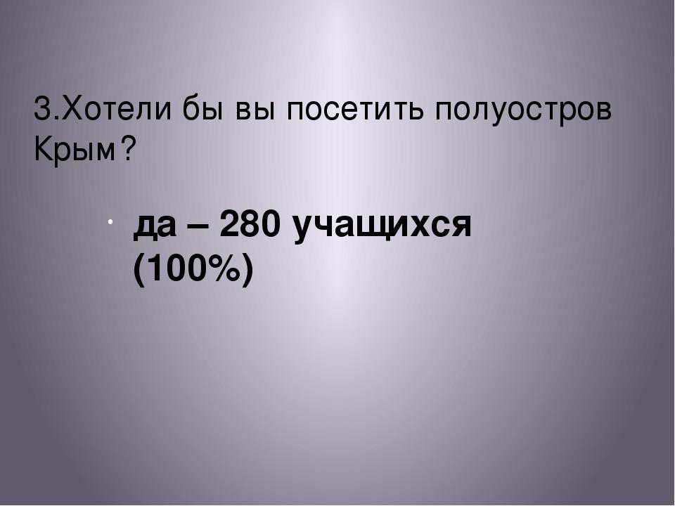 3.Хотели бы вы посетить полуостров Крым? да – 280 учащихся (100%)