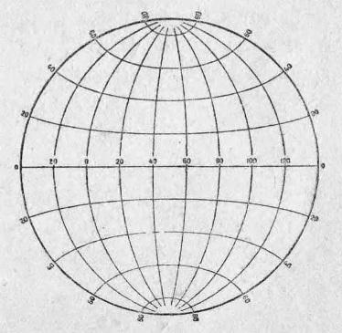 Виды изображения поверхности земли реферат 5120