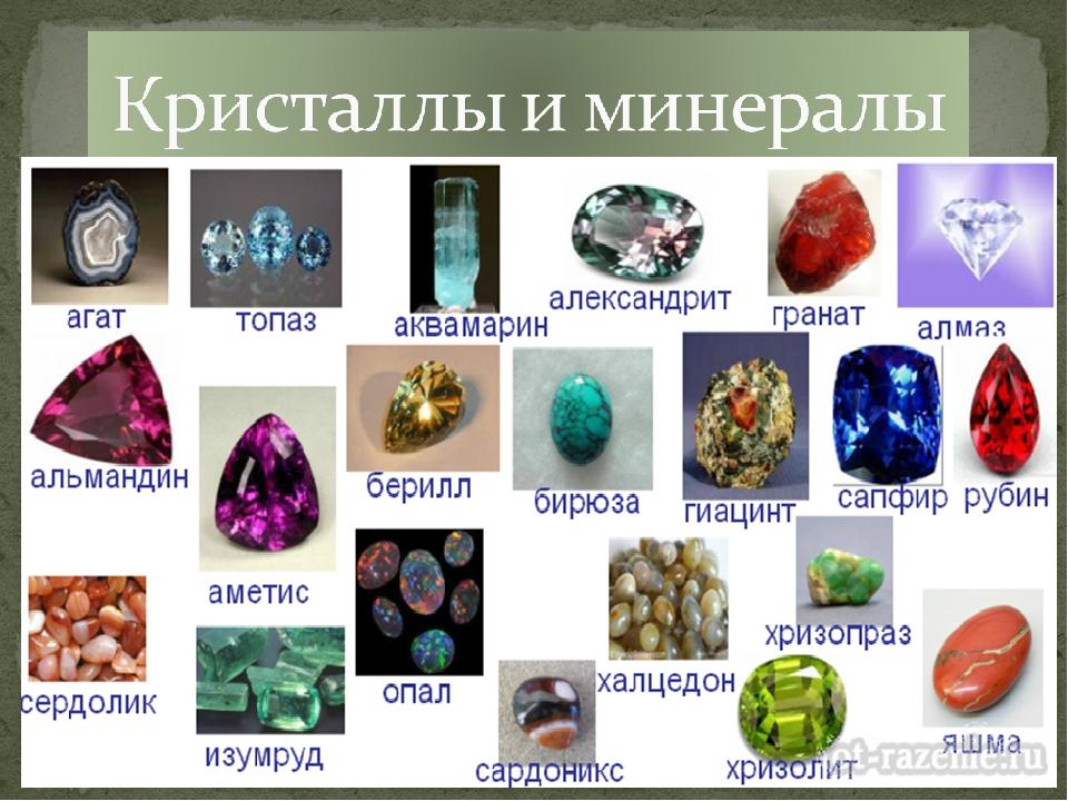 снимки интересны список камней и минералов с фото кампрад зарабатывал