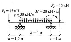 Техническая механика решение задач балка физика 8 класс решение задач кирик
