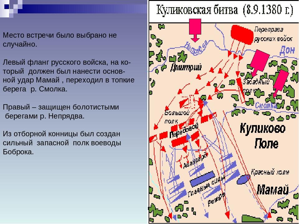 Место встречи было выбрано не случайно. Левый фланг русского войска, на ко-...