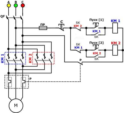 Электропривод SGR 05.3