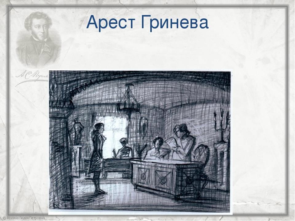 Знакомство гринева с обитателями крепости^семья мироновых