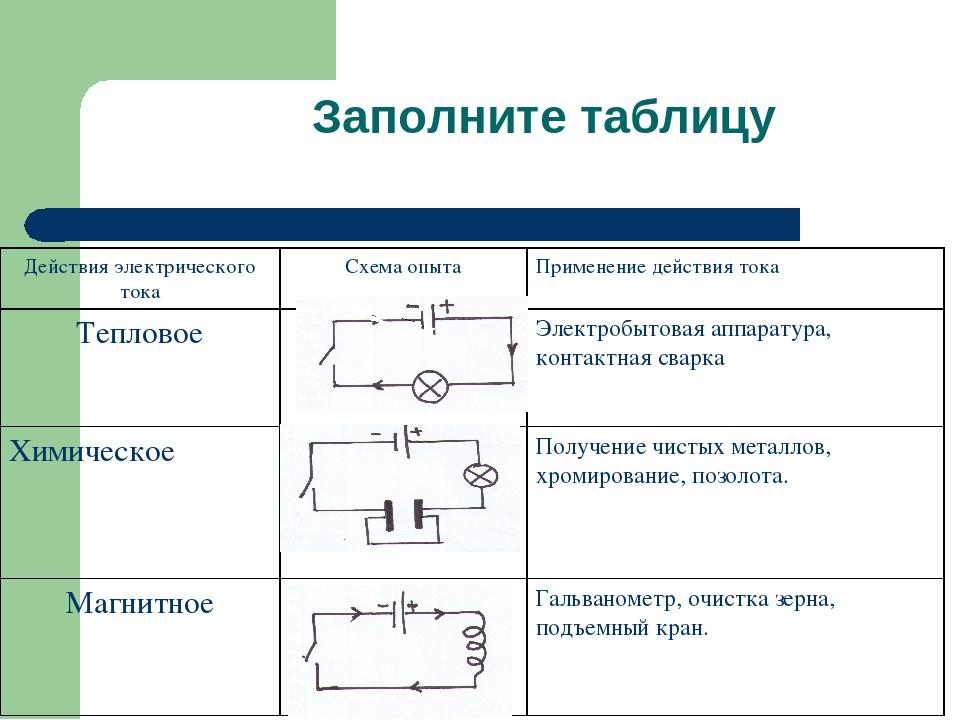 Схема теплового действия тока фото 180