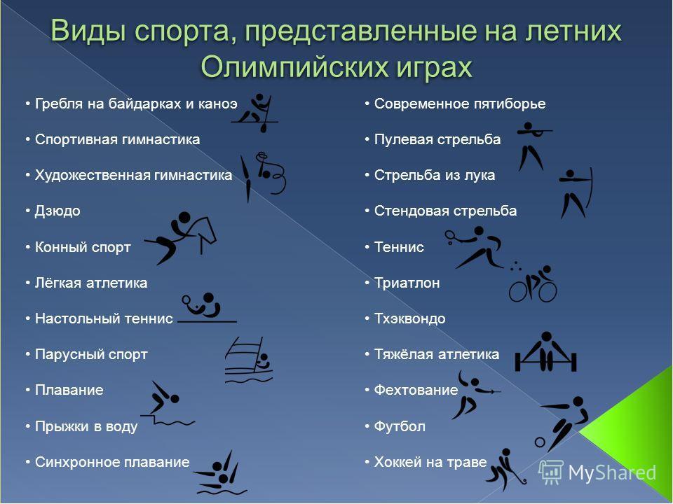 виды олимпийских игр в картинках получил дополнительное образование
