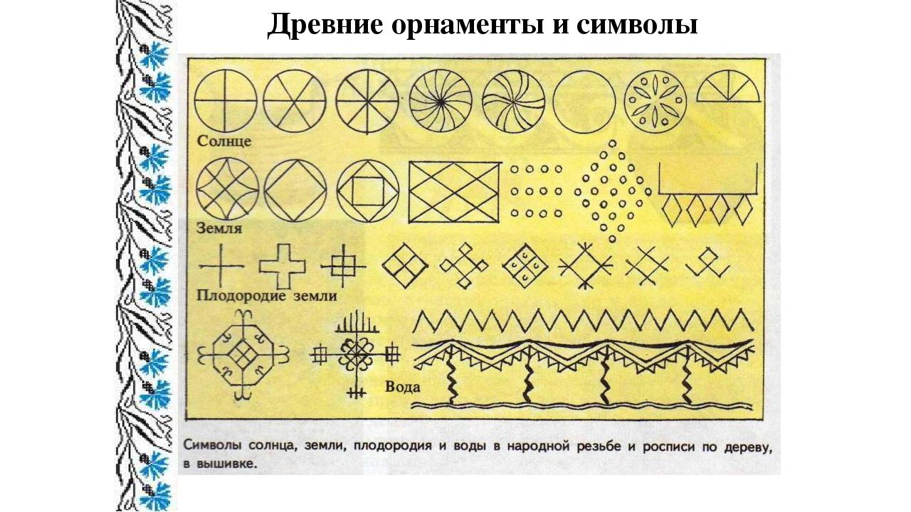 солярных знаков в народном искусстве картинки говорить