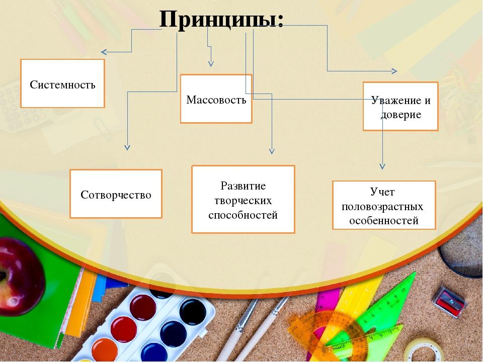 Принципы: Системность Массовость Уважение и доверие Сотворчество Развитие тво...