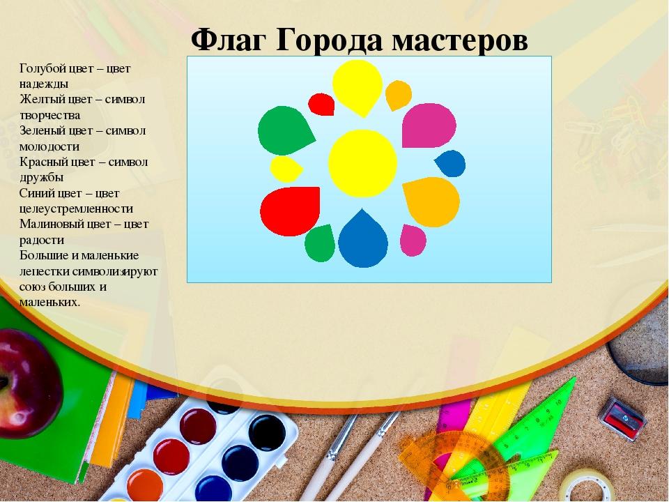 Флаг Города мастеров Голубой цвет – цвет надежды Желтый цвет – символ творчес...