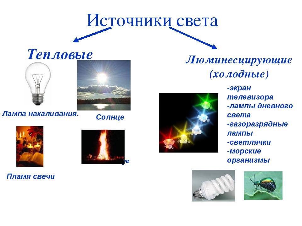 Пламя костра Тепловые Люминесцирующие (холодные) -экран телевизора -лампы дне...