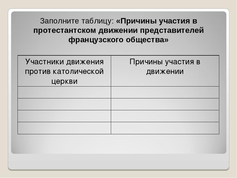 Заполните таблицу: «Причины участия в протестантском движении представителей...