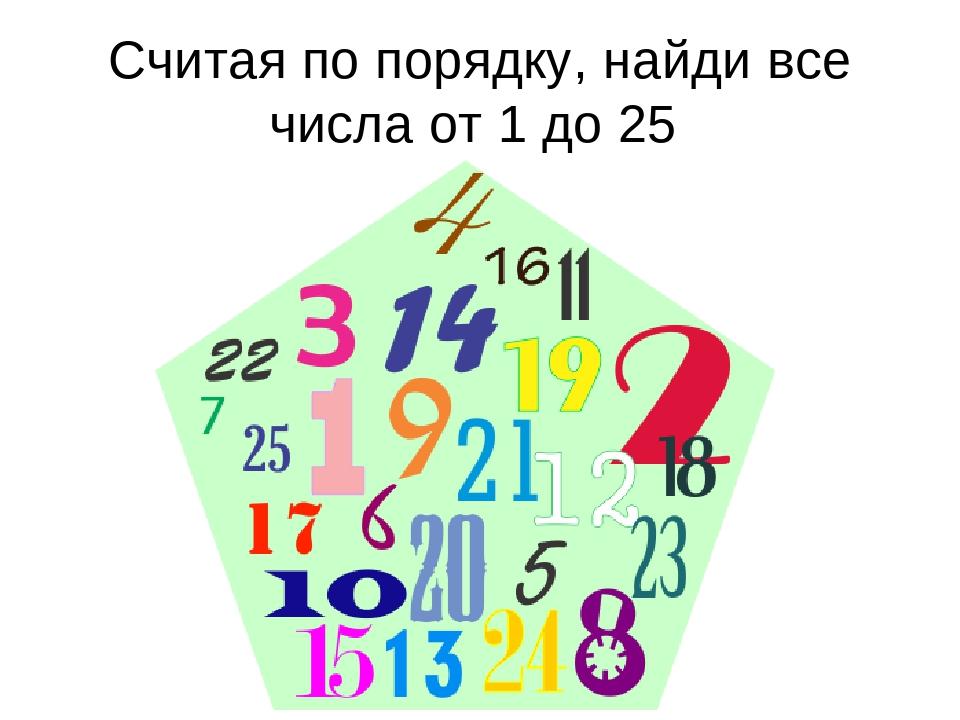 Путаю Числа
