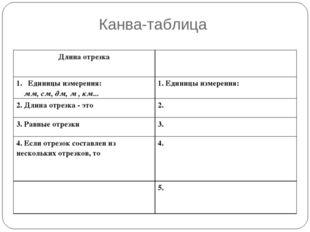 Канва-таблица мм, см, дм, м , км... Длина отрезка Единицы измерения: 1. Еди