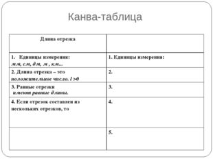 Канва-таблица имеют равные длины. Длина отрезка Единицы измерения: мм, см, д