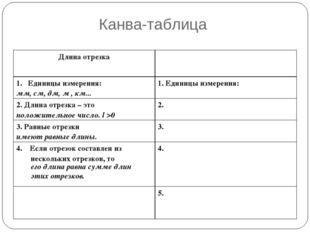 Канва-таблица его длина равна сумме длин этих отрезков. Длина отрезка Единиц