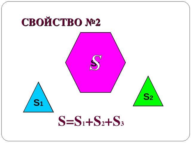 СВОЙСТВО №2 S=S1+S2+S3 S1 S1 S2