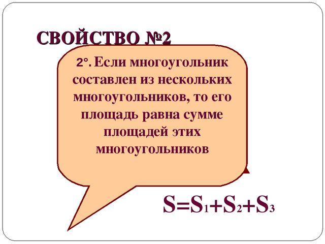 СВОЙСТВО №2 S2 S3 S1 2°. Если многоугольник составлен из нескольких многоугол...